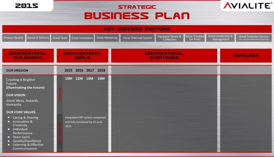 Inscrição nº 9 do Concurso para Illustrate Something for our Company's Strategic Planning
