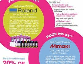 #20 for REDESIGN ATTACHED FLYER by del15691987