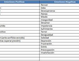 cervinojuan tarafından Creación Frases y Contenido Para Productos için no 8