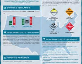 starikma tarafından Illustrate an Infographic About US Federal Hazardous Materials Transportation Regulations için no 2