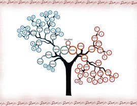 #4 for Design for Family Tree picture af LayExDesign