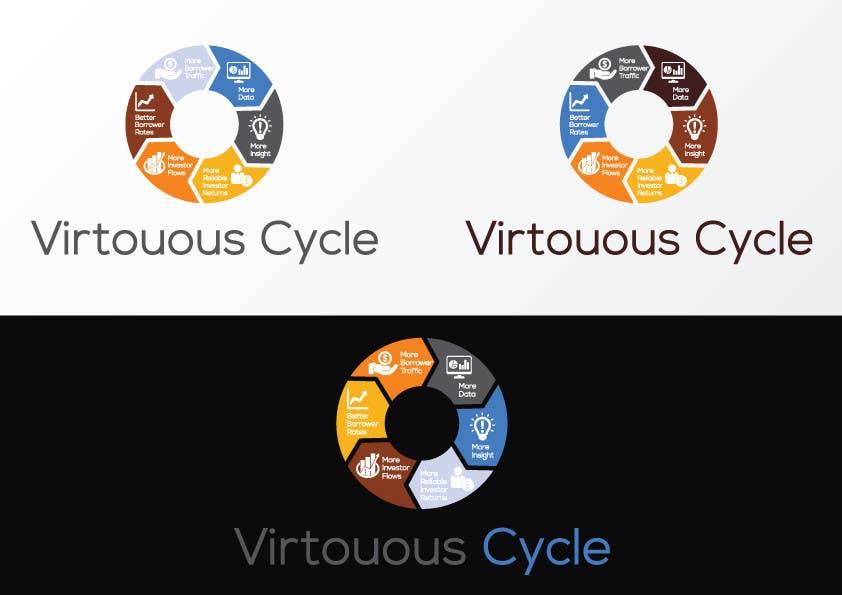 Bài tham dự cuộc thi #8 cho Virtuous Cycle Design