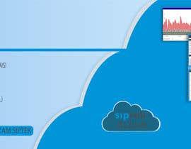 Nro 5 kilpailuun Banner para WebSite - Dazsoft käyttäjältä luisT90