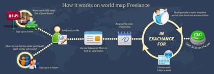 Nro 10 kilpailuun I need some Graphic Design for Infographic 'How it Works' for new website käyttäjältä gmorya
