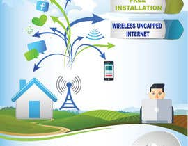 zeddcomputers tarafından Design an Advertisement for Wireless Internet 2 için no 48