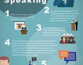 Nro 1 kilpailuun Need Info graphic - 7 DO's käyttäjältä AndriduPlessis