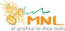 Graphic Design Entri Peraduan #5 for Diseñar un logotipo mercadonolineal.com