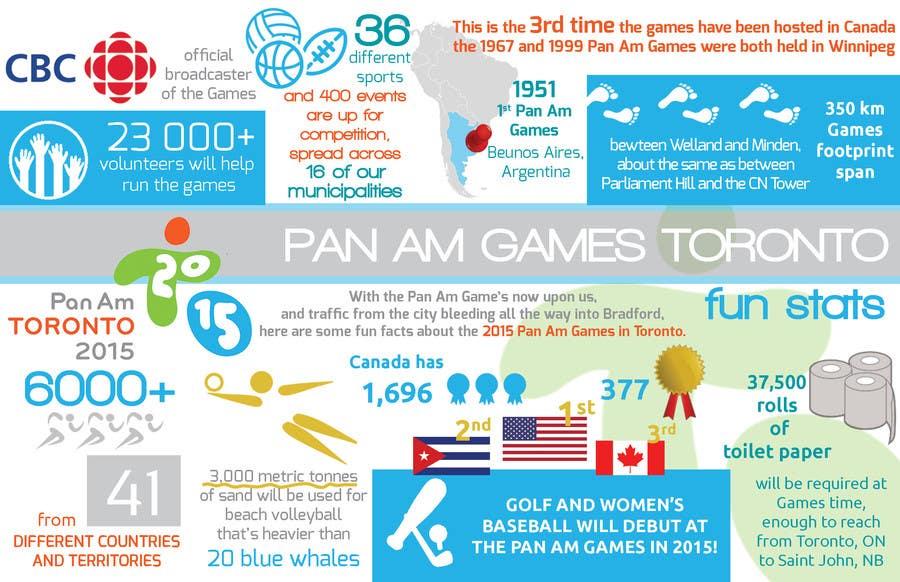 Penyertaan Peraduan #2 untuk Design a Pan Am Games Infographic