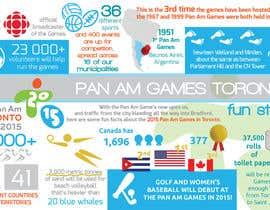 #2 untuk Design a Pan Am Games Infographic oleh dakimiki