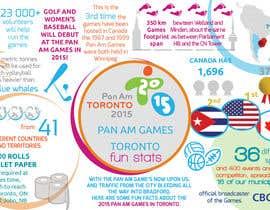 #4 cho Design a Pan Am Games Infographic bởi dakimiki