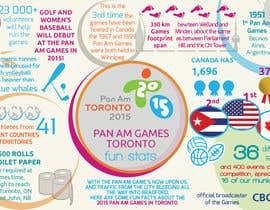 #6 cho Design a Pan Am Games Infographic bởi dakimiki