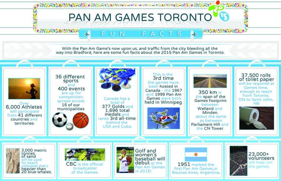 Penyertaan Peraduan #7 untuk Design a Pan Am Games Infographic