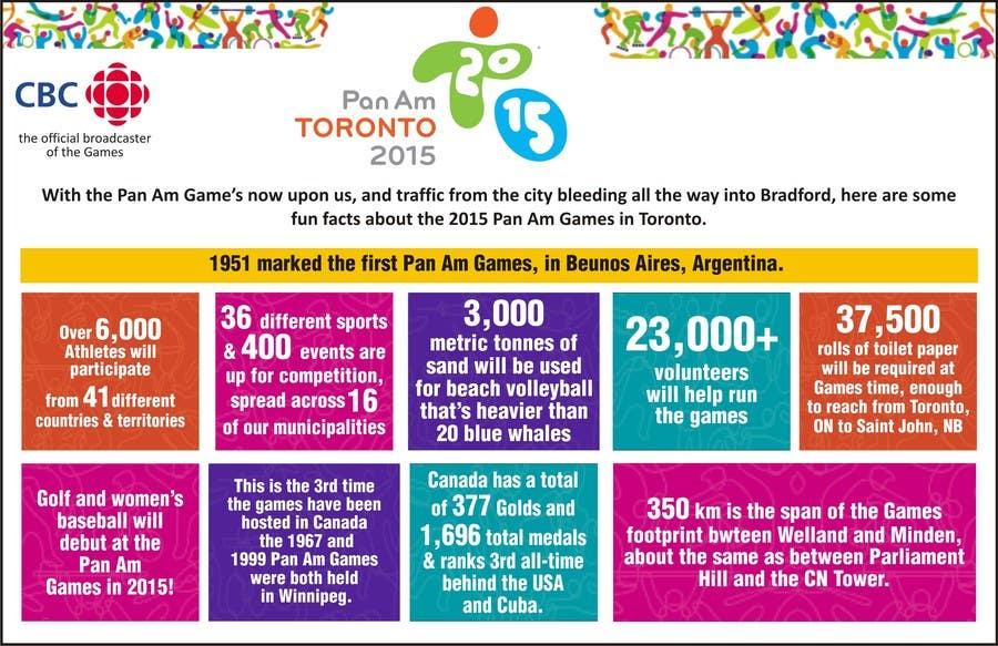 Penyertaan Peraduan #9 untuk Design a Pan Am Games Infographic