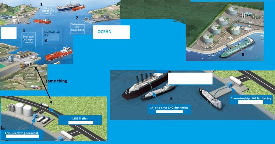 Penyertaan Peraduan #13 untuk Illustrate Something for maritime logistics for LNG