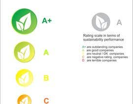 #24 untuk Design a standard measure for sustainability assessment oleh thoughtcafe