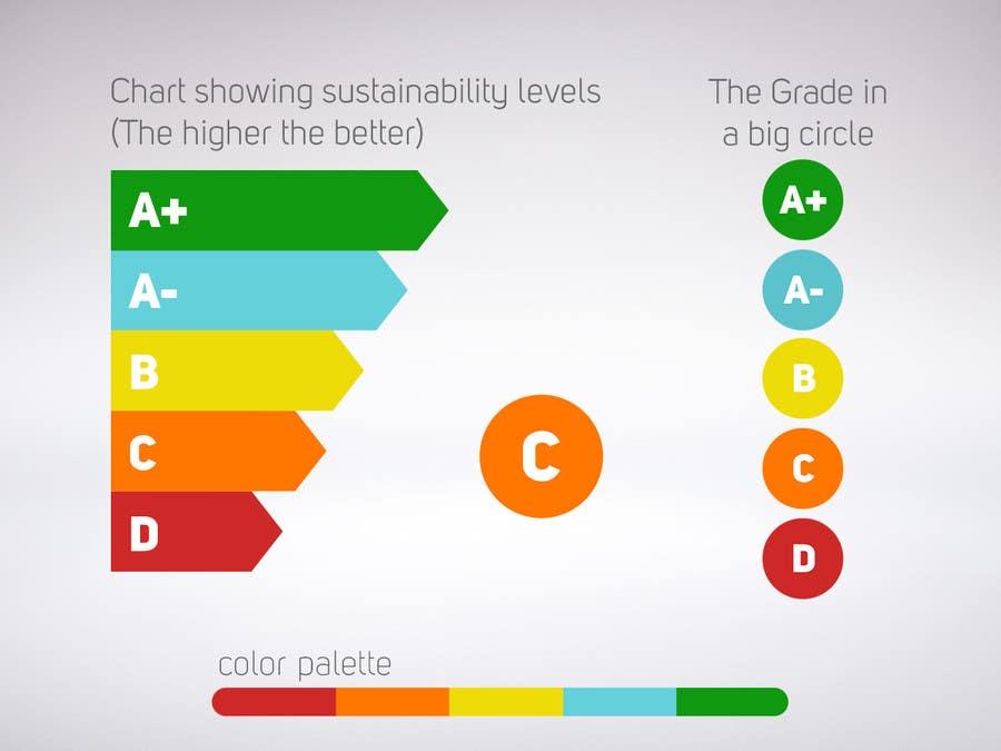 Penyertaan Peraduan #36 untuk Design a standard measure for sustainability assessment