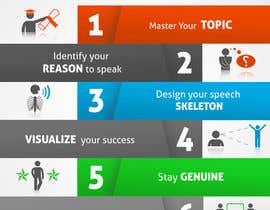 #3 cho Need Infographics for these 7 steps. bởi rohan4lyphe