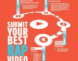 #19 for Design a Flyer / Infographic for OBT af trolio