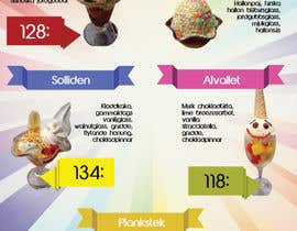 #1 cho Create an ice cream parlor menu bởi brissiaboyd