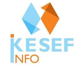#4 untuk Design a Logo for IT software solution provider oleh renatinhoreal