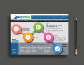 #8 untuk Design a Brochure for an International Payments Outsourcing Company oleh ileanastefanescu