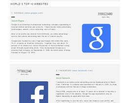 #12 untuk Top 10 page oleh rajaaziz