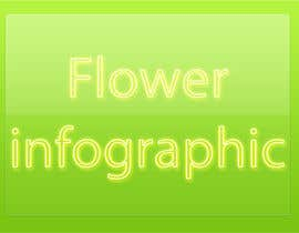 #9 for Flower infographic by sanart