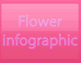 #13 for Flower infographic by sanart