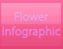 #13 cho Flower infographic bởi sanart