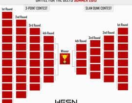 #6 untuk Design two brackets 3-Point Contest & Dunk Contest Bracket oleh parikhan4i