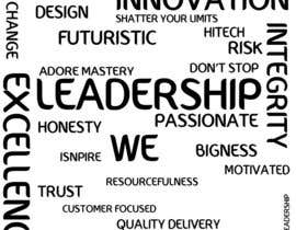 #6 untuk Design a Core Value for a IT company oleh rizwansaeed7
