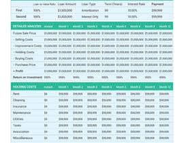 mufzilkp tarafından Design a Financial Brochure için no 41
