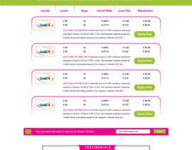 #13 para Create a Layout/Design for PayDay Loan Comparison Website por gravitygraphics7