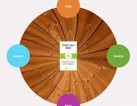 #10 untuk Design order page for food delivery website oleh rmat05