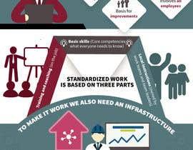 dpbhatt02 tarafından Infographic için no 5