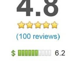 #6 untuk I need 50 reviews on my company profile on Houzz oleh zahedkamal87