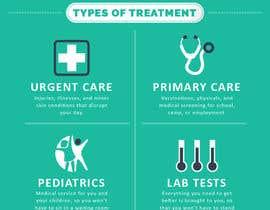 nº 13 pour Infographics image par rahulsagardesign