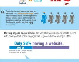 #26 untuk Infographic for small business and social media oleh pixelrover