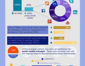 #11 untuk Infographic for small business and social media oleh Polyachenko