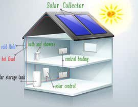 #9 for Illustration Design of solar heating for www.thomasgregersen.dk af MarioPetrov