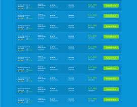Nro 15 kilpailuun Create a website design for a travel portal käyttäjältä aryamaity