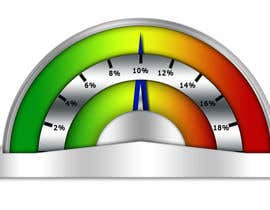 #21 para Need a website graphic of a meter / gauge por ixanhermogino