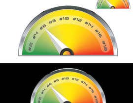 nº 17 pour Need a website graphic of a meter / gauge par umamaheswararao3