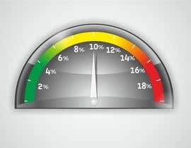 #28 para Need a website graphic of a meter / gauge por pixelrover