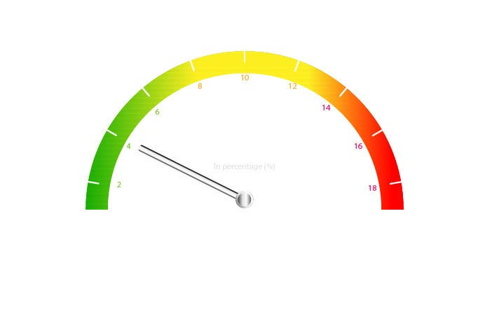#23 for Need a website graphic of a meter / gauge by dulphy82