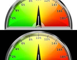 #19 for Need a website graphic of a meter / gauge by ErikRoss