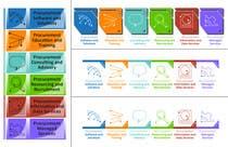 Logo Design Penyertaan Peraduan #99 untuk Design Six Icons for Directory Website