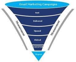 Inscrição nº                                         1                                      do Concurso para                                         Email Marketing first in Google Italy