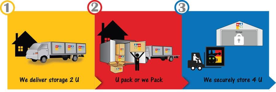 Kilpailutyö #                                        14                                      kilpailussa                                         Illustrate 1 2 3 step storage process