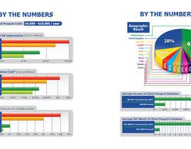 #31 for NEEDED: Set of Charts for Marketing brochure (6 or 7) af r063rabad